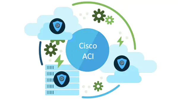 Cisco APIC 5.0(1k) released